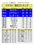 ◆小テストランキング【青】.jpg