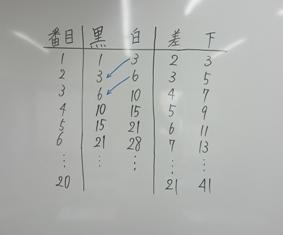 20170531⑤.JPG